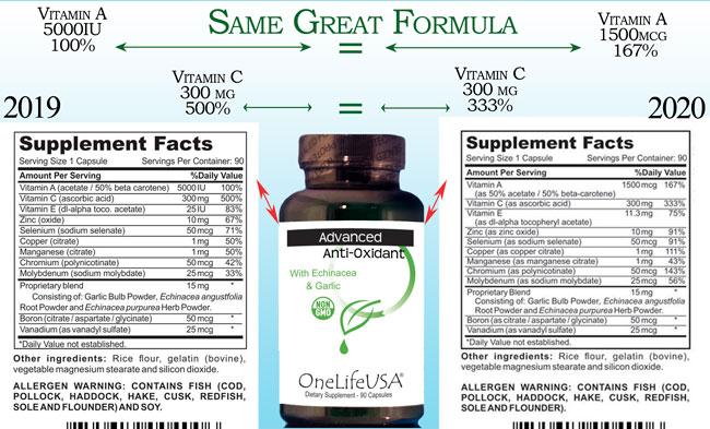 Example label change